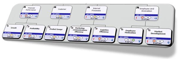 products_performancemanagement