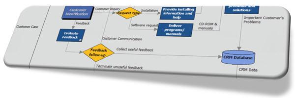 _products_processmanagement